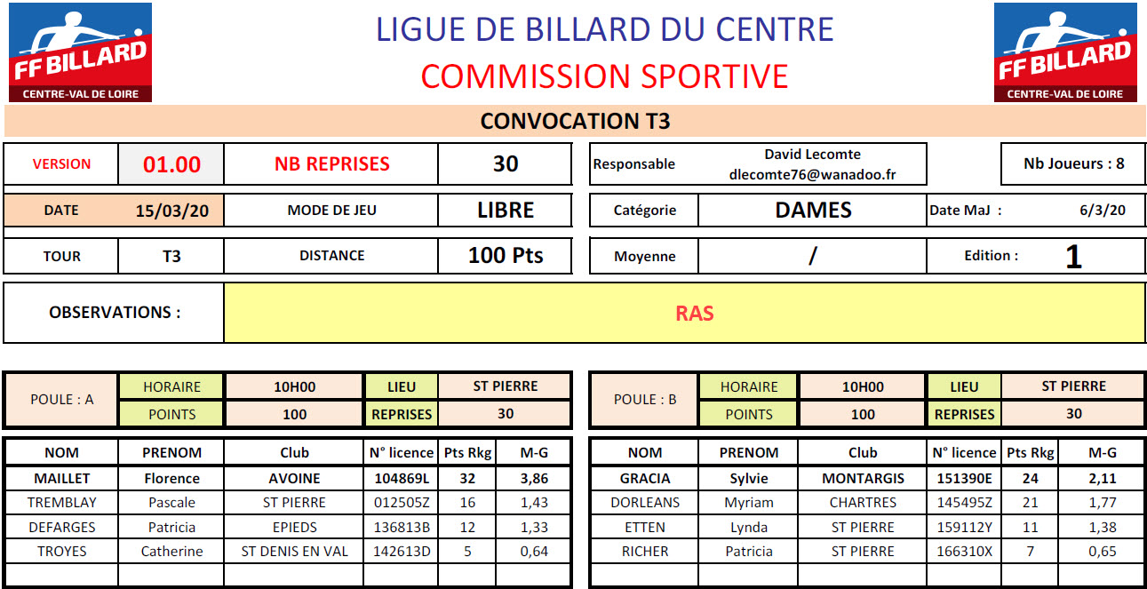 LBCVL Convocation T1 Libre Dames17 11 19